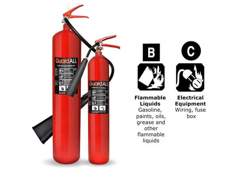Alat Pemadam Api CO2 Beserta Kelas Kebakaran B&C