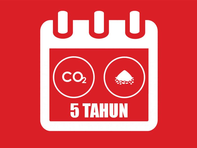 Masa Kadaluarsa APAR CO2 dan Powder