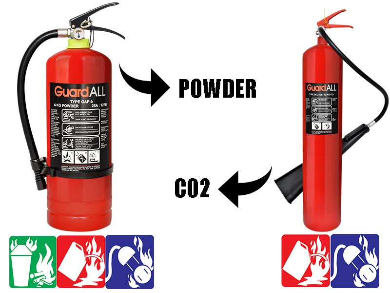 Perbedaan APAR CO2 dan Powder Dalam Hal Kelas Kebakaran